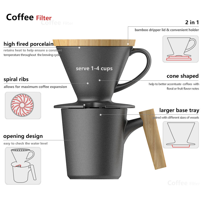 pour over dripper set