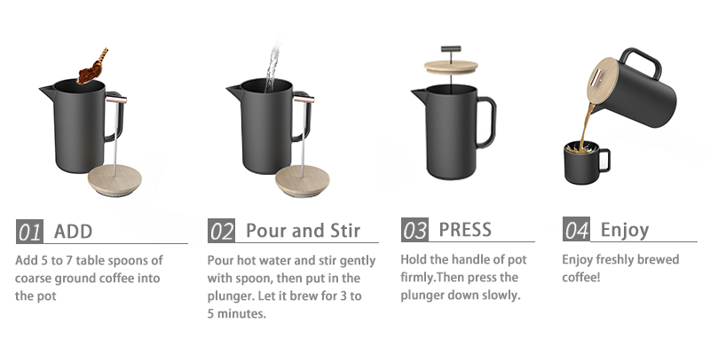 coffee maker steps